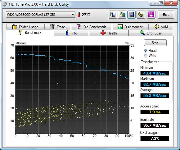 HD Tune Pro 3.10